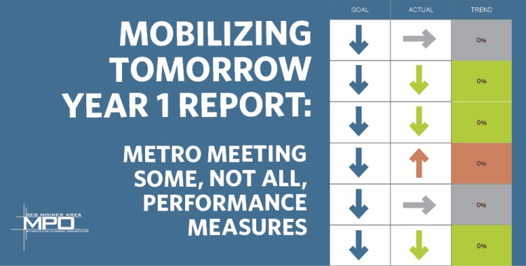 Mobilizing Tomorrow Year 1 Report -- website art